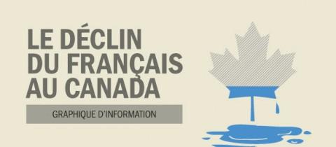 Graphique d'information sur le déclin du français au Canada
